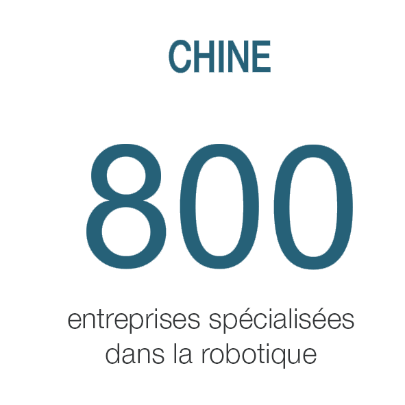 Man and Machine - 800 entreprises FR