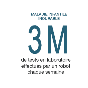Man and Machine - chiffre-cles-3M FR